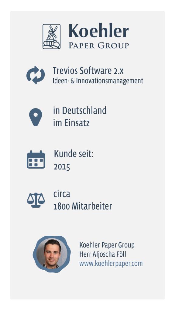 Ideenmanagement und Innovationsmanagement bei Koehler im Überblick. Außerdem Kontakt zu Aljoscha Föll.